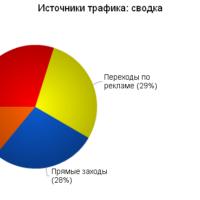 Диаграмма источников переходов