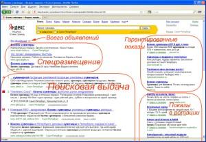 Поисковая контекстная реклама в Яндекс Директ - 12-15 объявлений, сгруппированные в три категории
